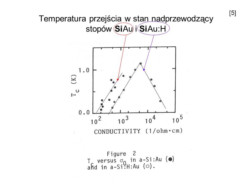 Temperatura przejścia w stan nadprzewodzący stopów SiAu i SiAu:H [5]