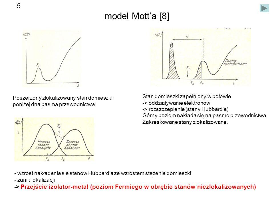 model Motta [8] Poszerzony zlokalizowany stan domieszki poniżej dna pasma przewodnictwa Stan domieszki zapełniony w połowie -> oddziaływanie elektronó