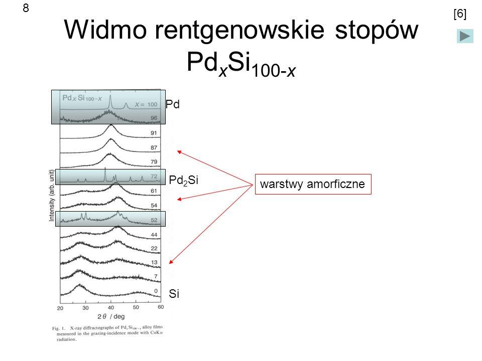 Widmo rentgenowskie stopów Pd x Si 100-x Pd Si Pd 2 Si [6] warstwy amorficzne 8