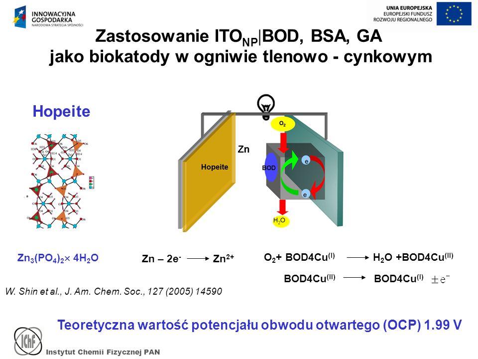 Instytut Chemii Fizycznej PAN Zn 3 (PO 4 ) 2 4H 2 O W. Shin et al., J. Am. Chem. Soc., 127 (2005) 14590 Zastosowanie ITO NP BOD, BSA, GA jako biokatod
