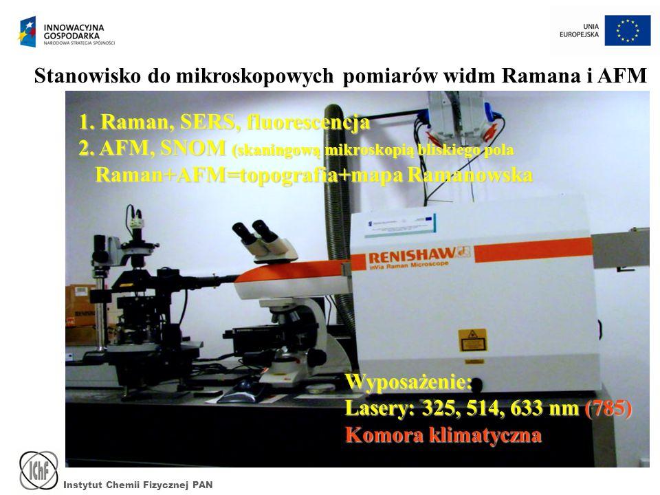 Stanowisko do mikroskopowych pomiarów widm Ramana i AFM 1. Raman, SERS, fluorescencja 2. AFM, SNOM (skaningową mikroskopią bliskiego pola Raman+AFM=to