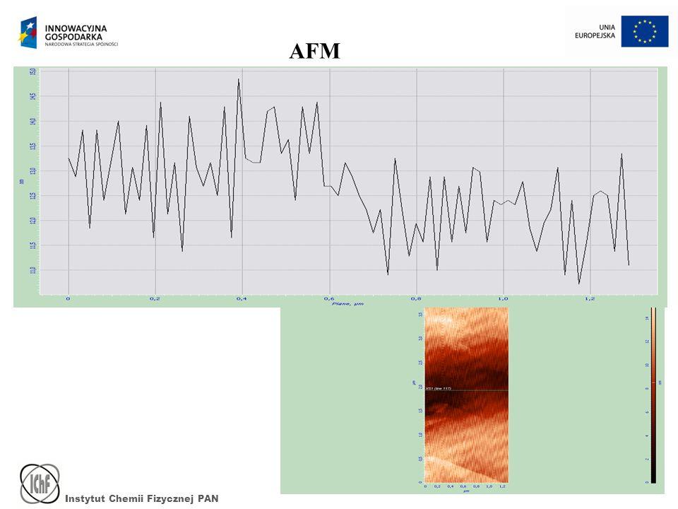 Instytut Chemii Fizycznej PAN AFM