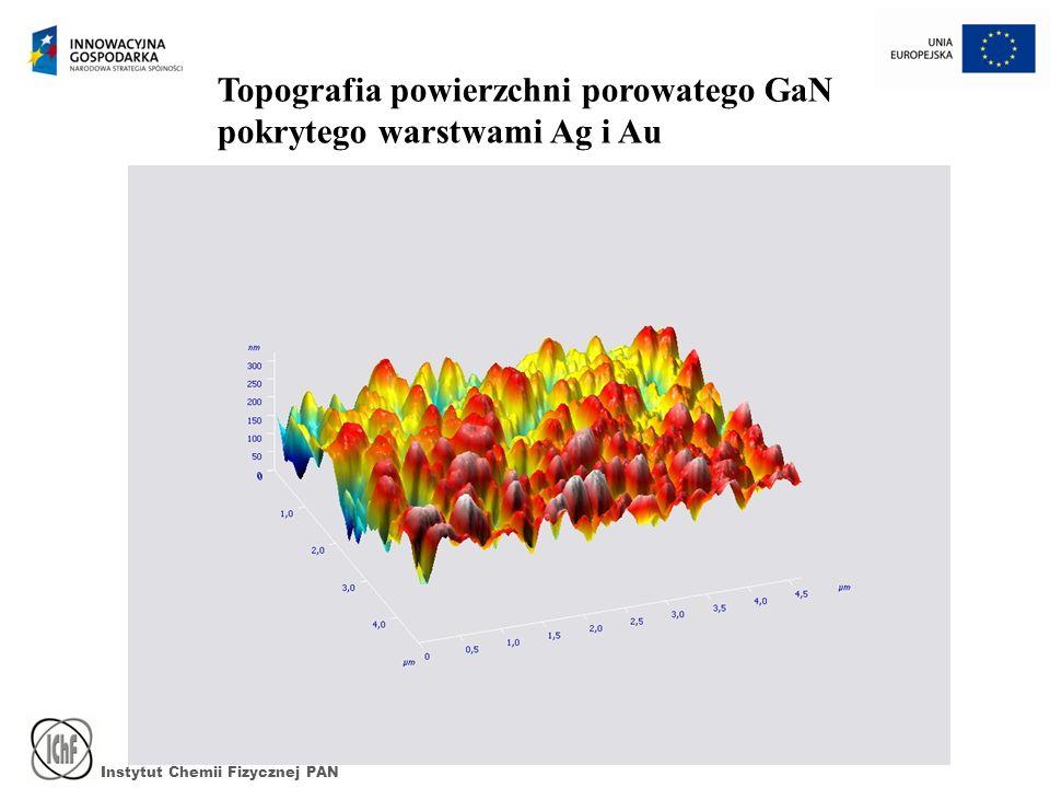 Instytut Chemii Fizycznej PAN Topografia powierzchni porowatego GaN pokrytego warstwami Ag i Au