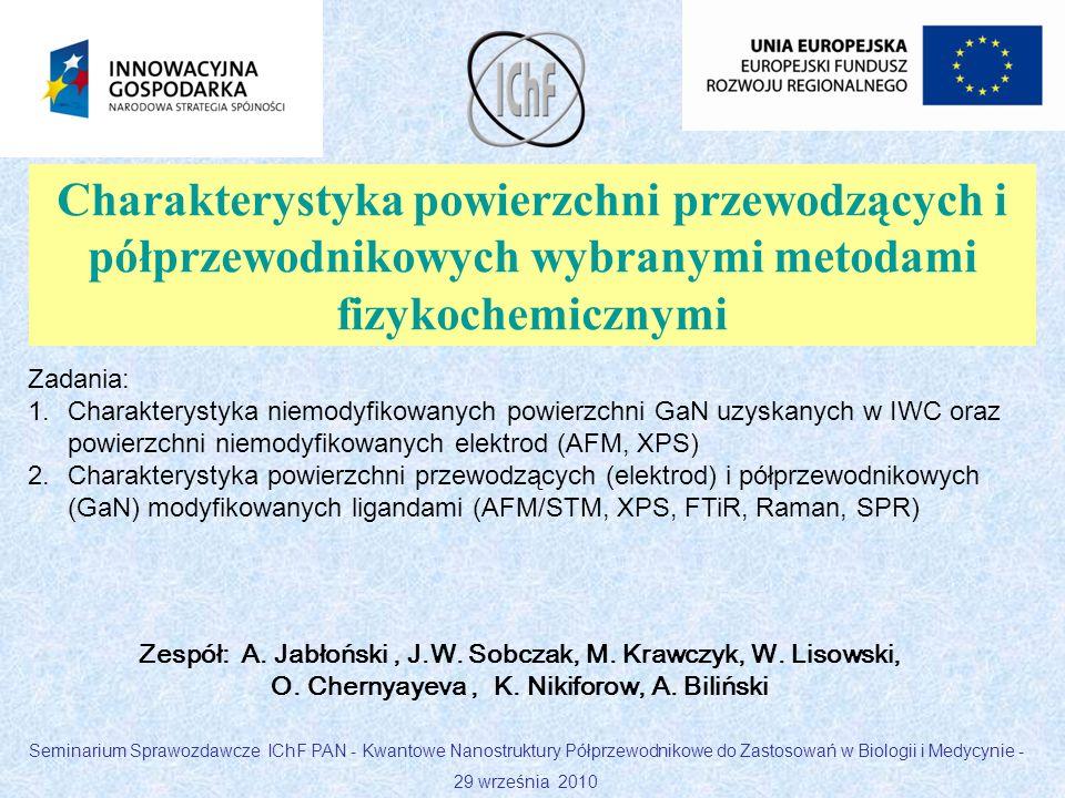 Charakterystyka powierzchni przewodzących i półprzewodnikowych wybranymi metodami fizykochemicznymi Zespół: A. Jabłoński, J.W. Sobczak, M. Krawczyk, W