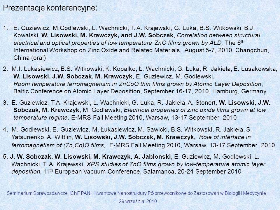 Prezentacje konferencyjne : 1.E. Guziewicz, M.Godlewski, L. Wachnicki, T. A. Krajewski, G. Luka, B.S. Witkowski, B.J. Kowalski, W. Lisowski, M. Krawcz