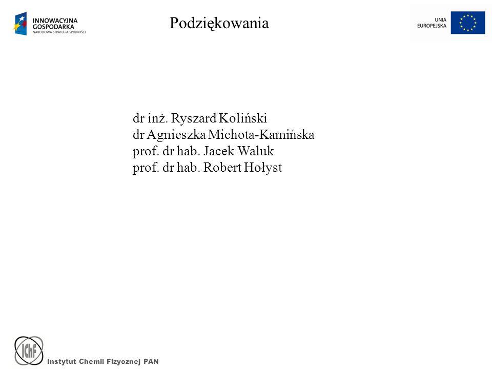 Instytut Chemii Fizycznej PAN Podziękowania dr inż. Ryszard Koliński dr Agnieszka Michota-Kamińska prof. dr hab. Jacek Waluk prof. dr hab. Robert Hoły