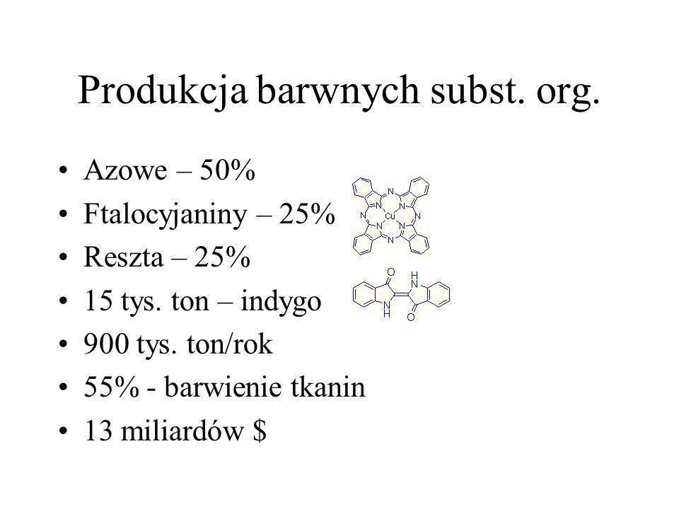 Produkcja barwnych subst. org. Azowe – 50% Ftalocyjaniny – 25% Reszta – 25% 15 tys. ton – indygo 900 tys. ton/rok 55% - barwienie tkanin 13 miliardów