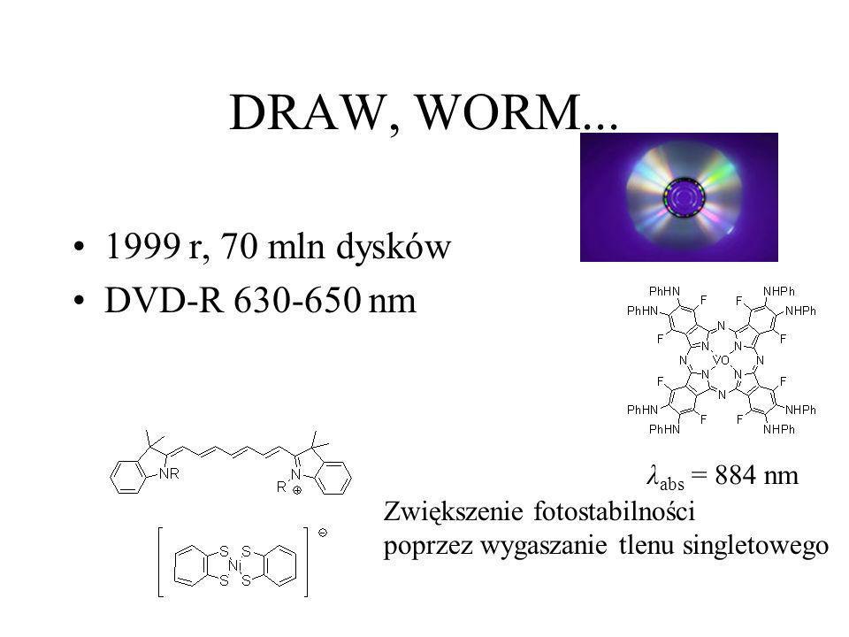 DRAW, WORM... 1999 r, 70 mln dysków DVD-R 630-650 nm Zwiększenie fotostabilności poprzez wygaszanie tlenu singletowego λ abs = 884 nm