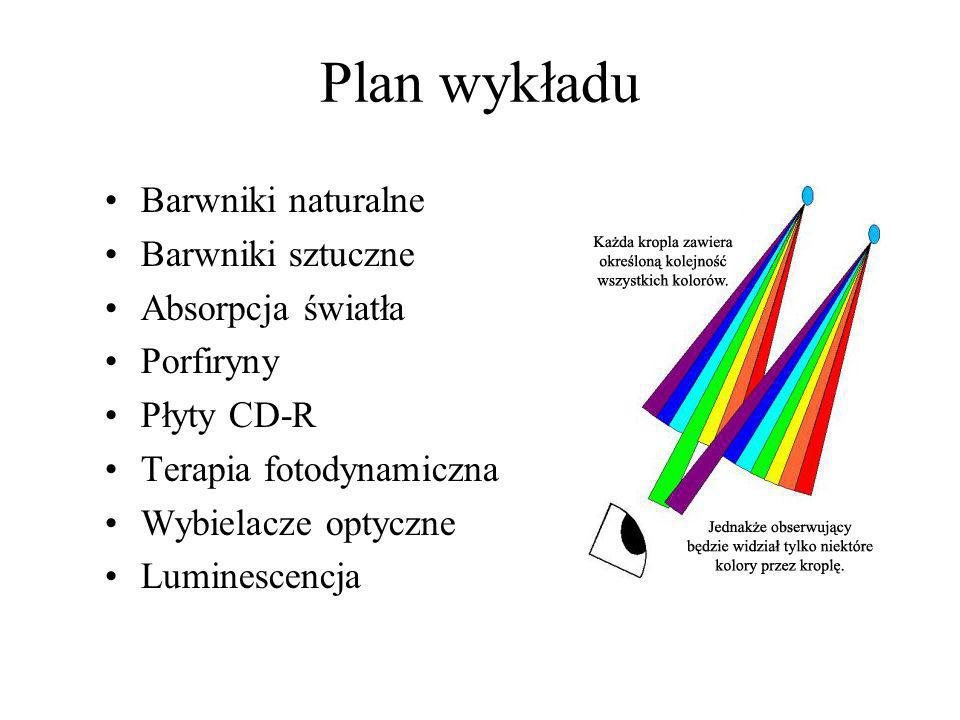 Plan wykładu Barwniki naturalne Barwniki sztuczne Absorpcja światła Porfiryny Płyty CD-R Terapia fotodynamiczna Wybielacze optyczne Luminescencja