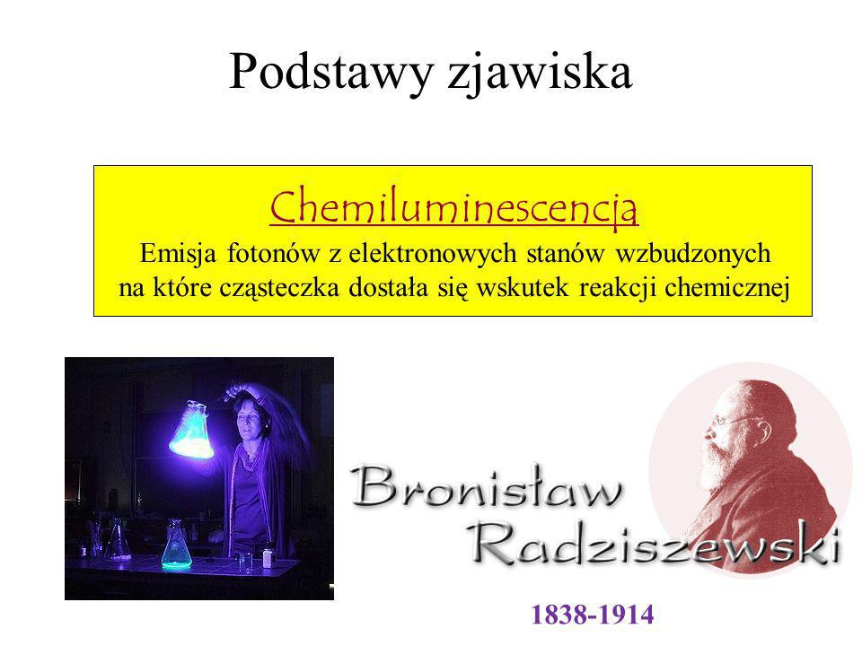 Podstawy zjawiska Chemiluminescencja Emisja fotonów z elektronowych stanów wzbudzonych na które cząsteczka dostała się wskutek reakcji chemicznej 1838