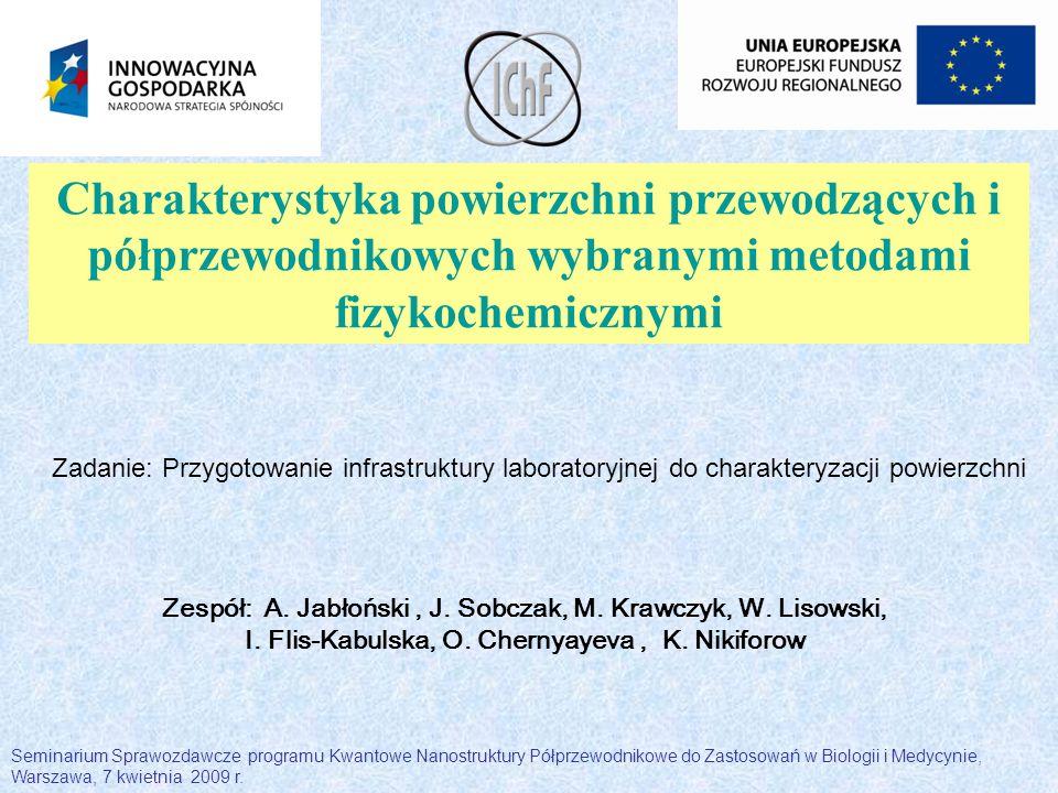 Charakterystyka powierzchni przewodzących i półprzewodnikowych wybranymi metodami fizykochemicznymi Zespół: A. Jabłoński, J. Sobczak, M. Krawczyk, W.
