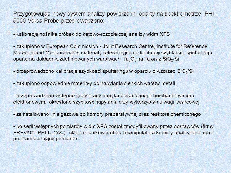 Przygotowując nowy system analizy powierzchni oparty na spektrometrze PHI 5000 Versa Probe przeprowadzono: - kalibrację nośnika próbek do kątowo-rozdz
