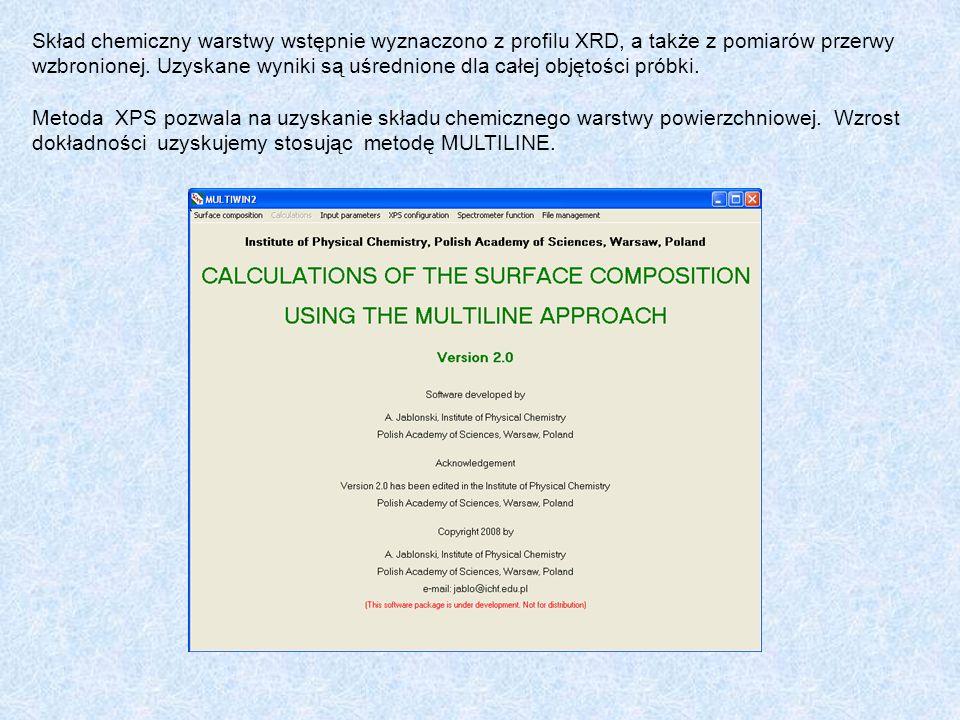 Skład chemiczny warstwy wstępnie wyznaczono z profilu XRD, a także z pomiarów przerwy wzbronionej. Uzyskane wyniki są uśrednione dla całej objętości p