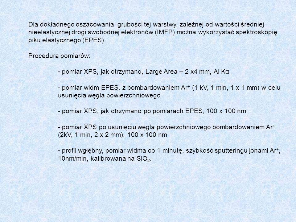 Dla dokładnego oszacowania grubości tej warstwy, zależnej od wartości średniej nieelastycznej drogi swobodnej elektronów (IMFP) można wykorzystać spek