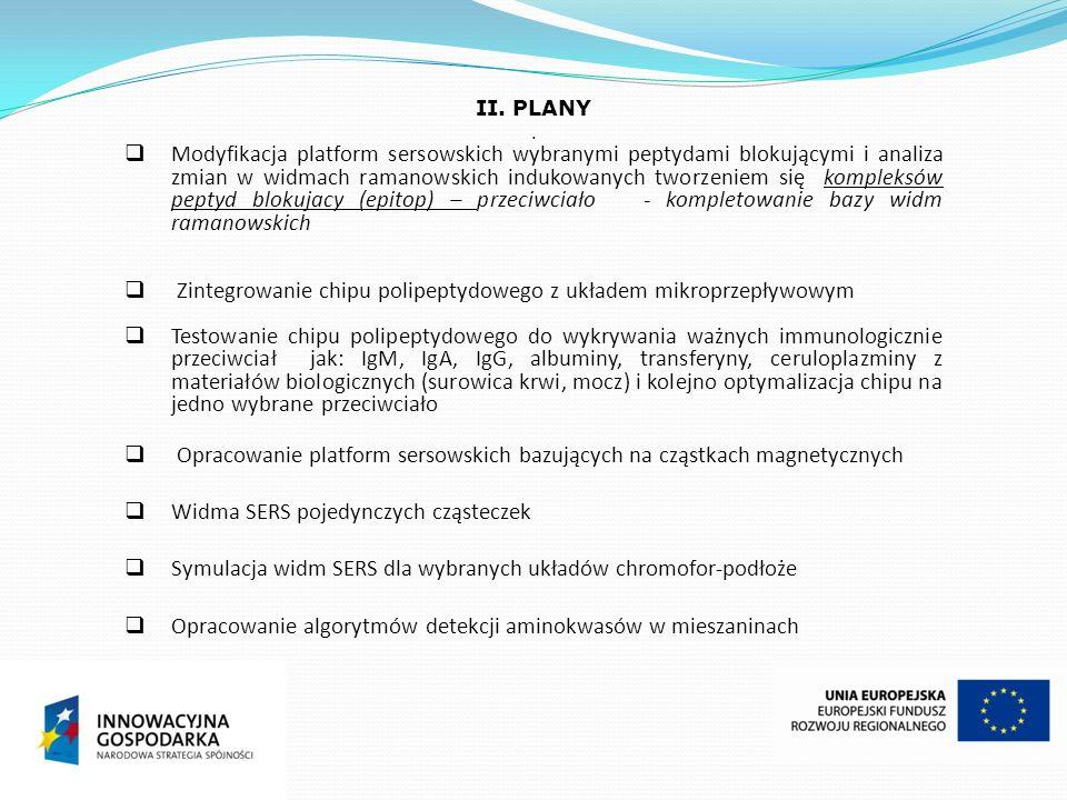 II. PLANY. Modyfikacja platform sersowskich wybranymi peptydami blokującymi i analiza zmian w widmach ramanowskich indukowanych tworzeniem się komplek