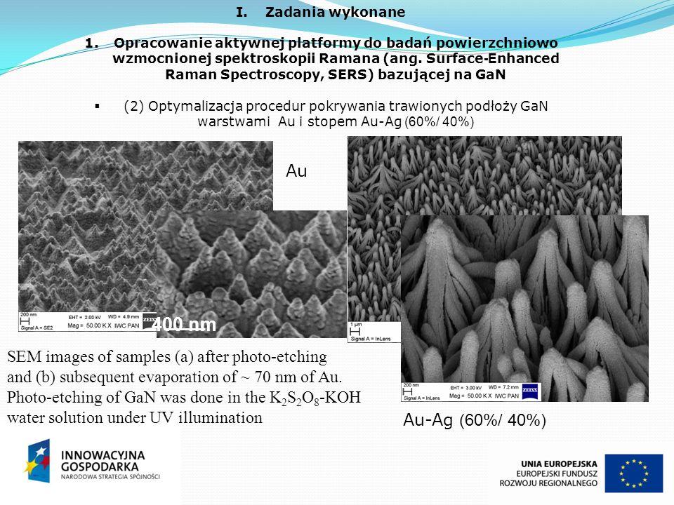 I.Zadania wykonane 1.Opracowanie aktywnej platformy do badań powierzchniowo wzmocnionej spektroskopii Ramana (ang. Surface -E nhanced Raman Spectrosco
