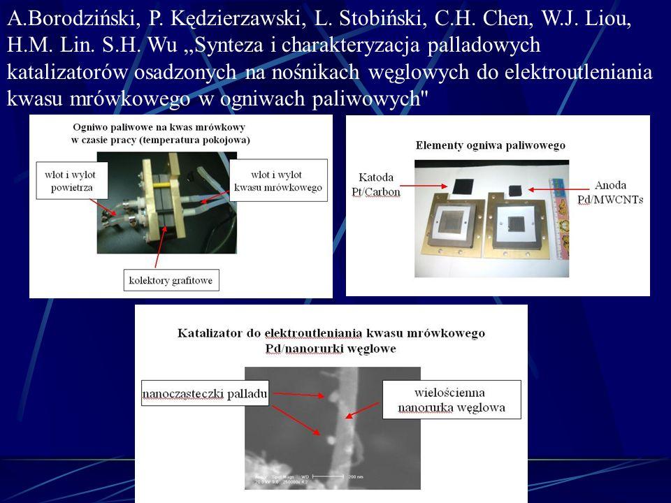 A.Borodziński, P. Kędzierzawski, L. Stobiński, C.H. Chen, W.J. Liou, H.M. Lin. S.H. Wu Synteza i charakteryzacja palladowych katalizatorów osadzonych