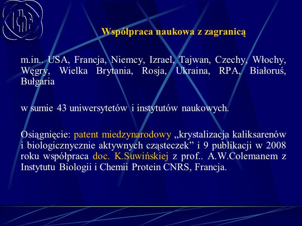 Współpraca naukowa z zagranicą m.in.. USA, Francja, Niemcy, Izrael, Tajwan, Czechy, Włochy, Węgry, Wielka Brytania, Rosja, Ukraina, RPA, Białoruś, Buł