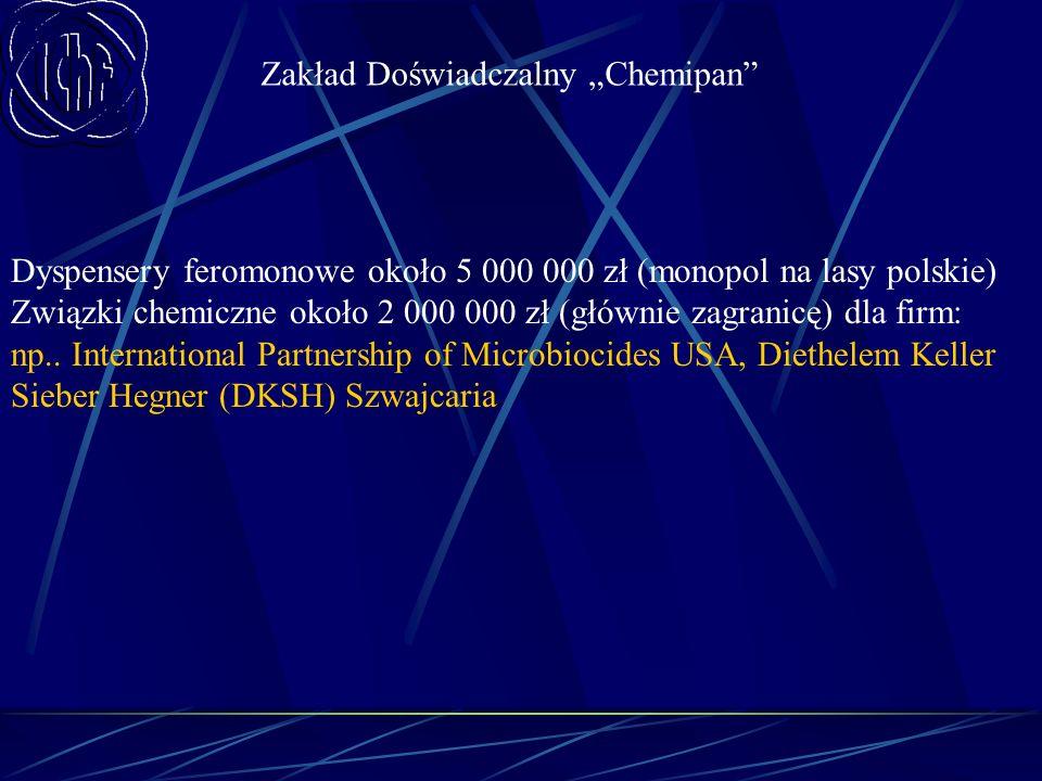 Zakład Doświadczalny Chemipan Dyspensery feromonowe około 5 000 000 zł (monopol na lasy polskie) Związki chemiczne około 2 000 000 zł (głównie zagrani