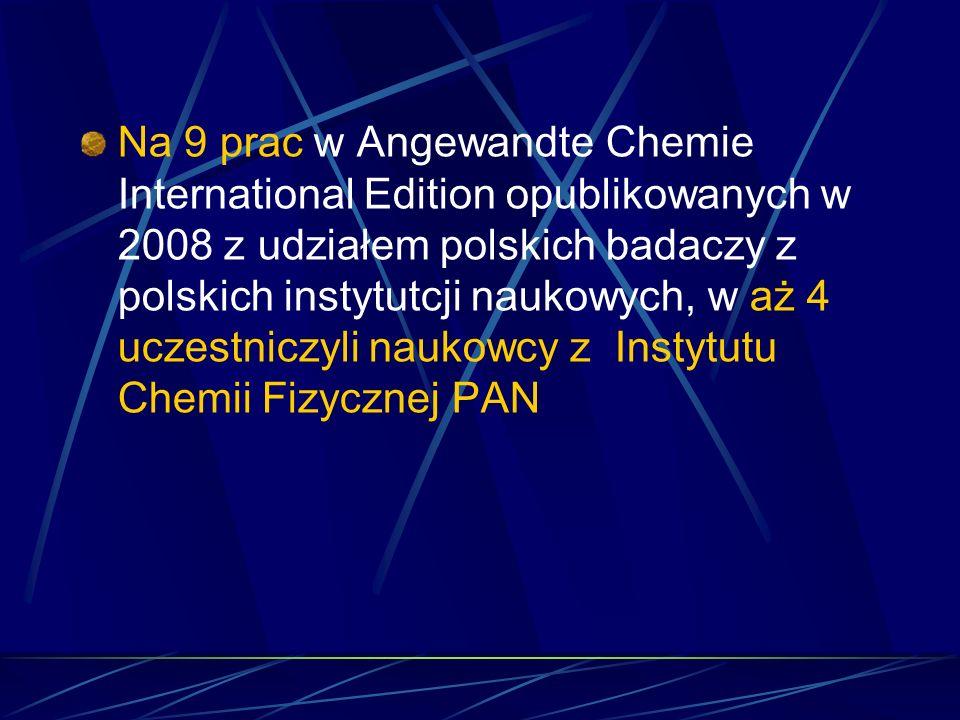 Na 9 prac w Angewandte Chemie International Edition opublikowanych w 2008 z udziałem polskich badaczy z polskich instytutcji naukowych, w aż 4 uczestn