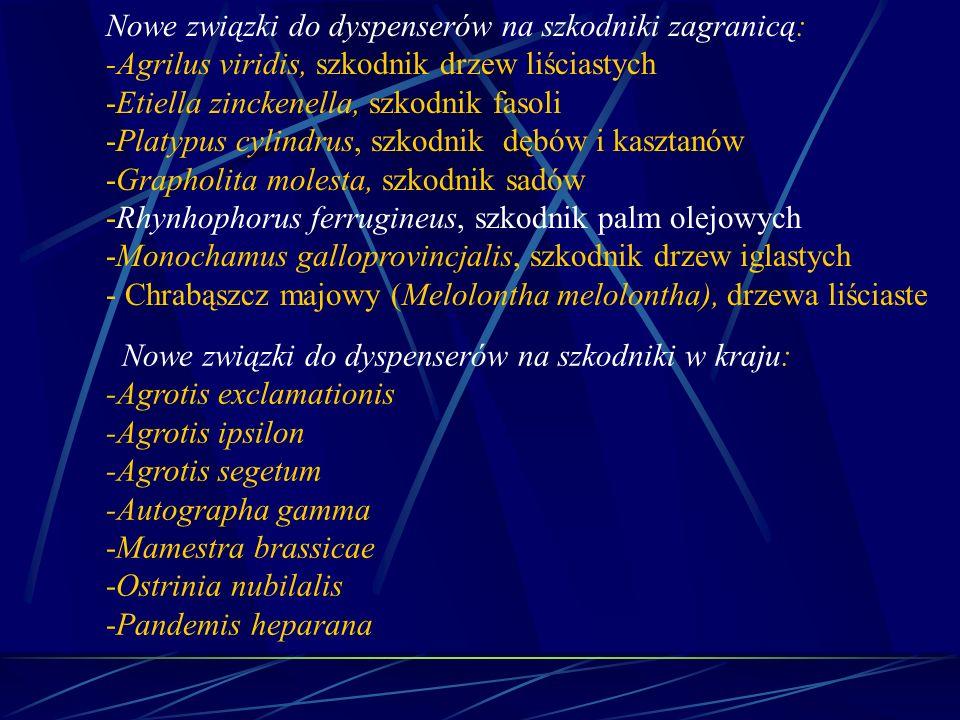 Nowe związki do dyspenserów na szkodniki zagranicą: -Agrilus viridis, szkodnik drzew liściastych -Etiella zinckenella, szkodnik fasoli -Platypus cylin
