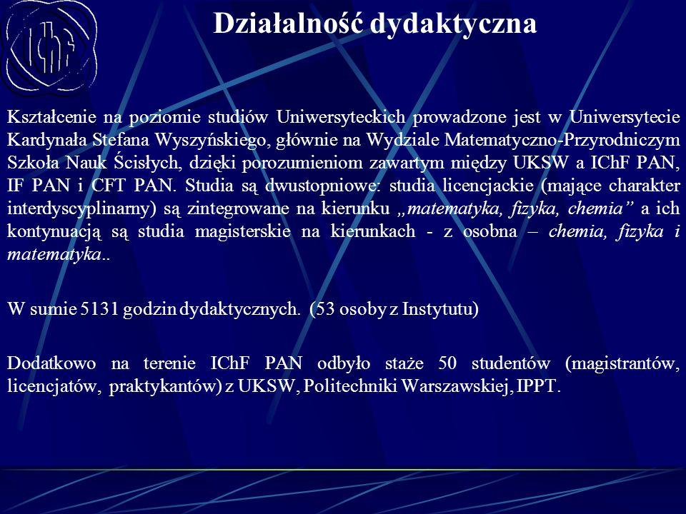 Działalność dydaktyczna Kształcenie na poziomie studiów Uniwersyteckich prowadzone jest w Uniwersytecie Kardynała Stefana Wyszyńskiego, głównie na Wyd