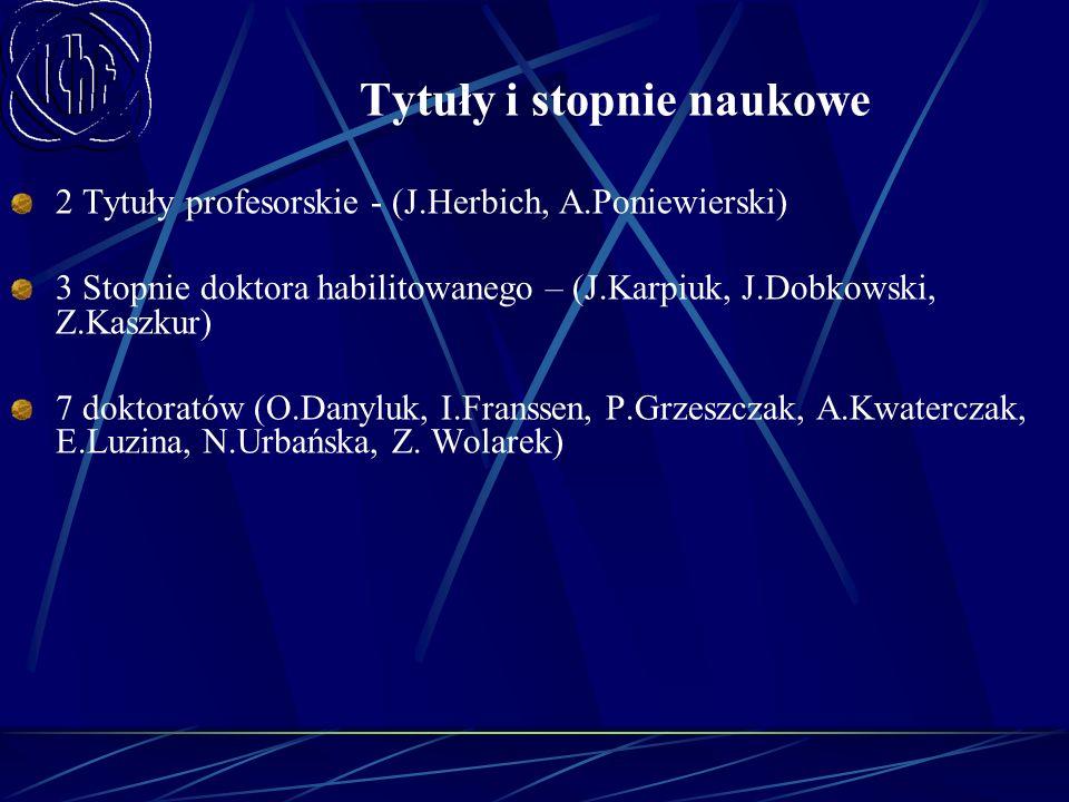 Tytuły i stopnie naukowe 2 Tytuły profesorskie - (J.Herbich, A.Poniewierski) 3 Stopnie doktora habilitowanego – (J.Karpiuk, J.Dobkowski, Z.Kaszkur) 7