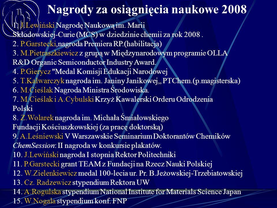 Nagrody za osiągnięcia naukowe 2008 1. J.Lewiński Nagrodę Naukową im. Marii Skłodowskiej-Curie (MCS) w dziedzinie chemii za rok 2008. 2. P.Garstecki,n