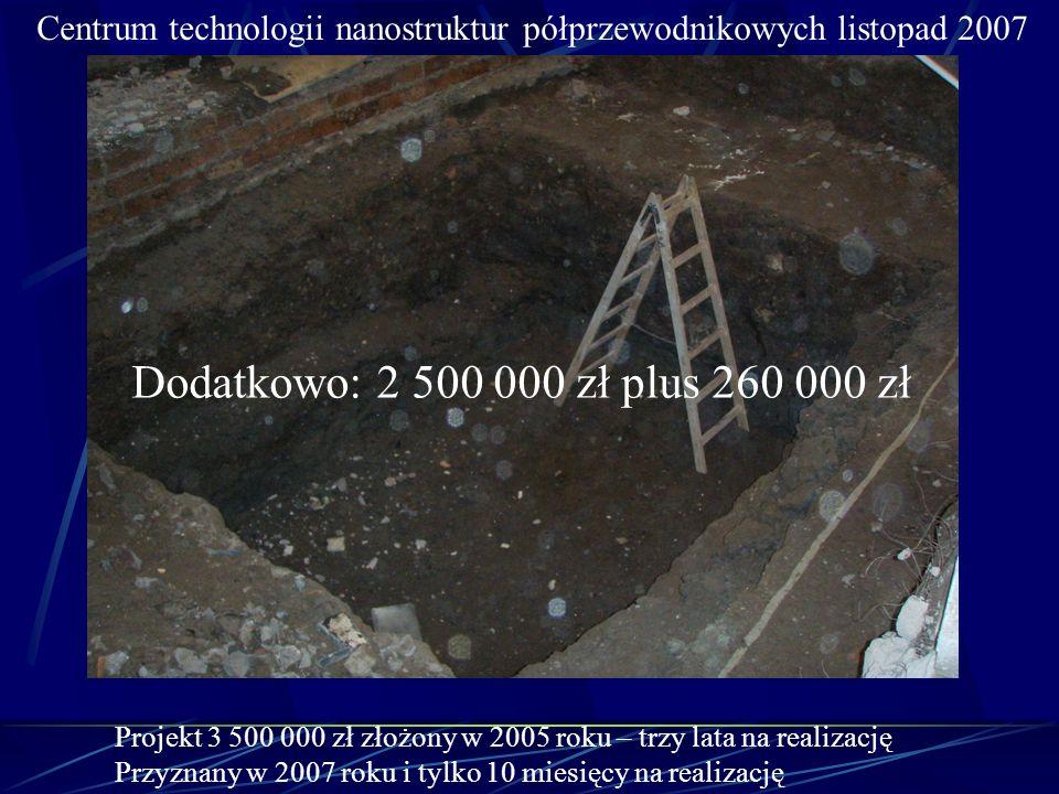 Projekt 3 500 000 zł złożony w 2005 roku – trzy lata na realizację Przyznany w 2007 roku i tylko 10 miesięcy na realizację Centrum technologii nanostr