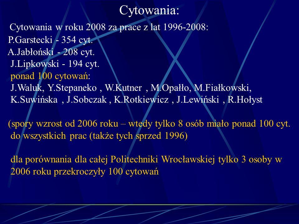 Cytowania: Cytowania w roku 2008 za prace z lat 1996-2008: P.Garstecki - 354 cyt. A.Jabłoński - 208 cyt. J.Lipkowski - 194 cyt. ponad 100 cytowań: J.W