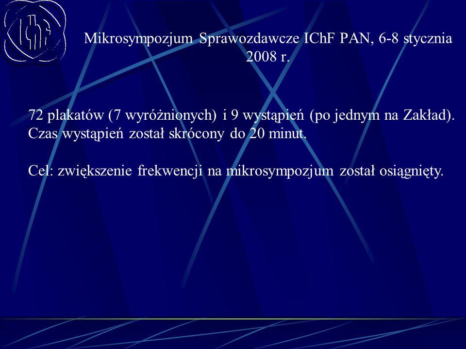 Mikrosympozjum Sprawozdawcze IChF PAN, 6-8 stycznia 2008 r. 72 plakatów (7 wyróżnionych) i 9 wystąpień (po jednym na Zakład). Czas wystąpień został sk