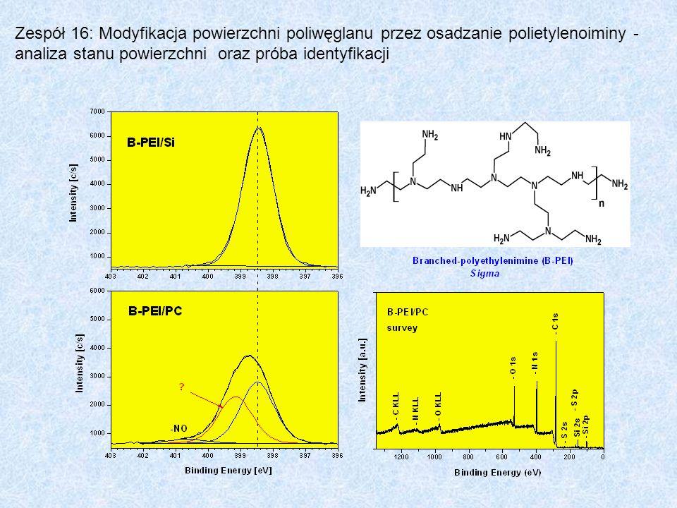 Powierzchnie poliwęglanów – obrazy AFM PC wyjściowy RMS=1 nm PC 7A modyfikowany roztworem wodno-etanolowym RMS=0,6 nm PC 7B modyfikowany roztworem wodno-izopropanolowym RMS=0,45 nm