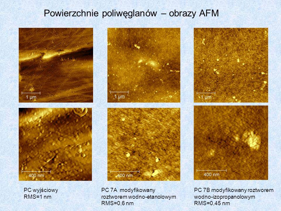 Powierzchnie poliwęglanów – obrazy AFM PC wyjściowy RMS=1 nm PC 7A modyfikowany roztworem wodno-etanolowym RMS=0,6 nm PC 7B modyfikowany roztworem wod