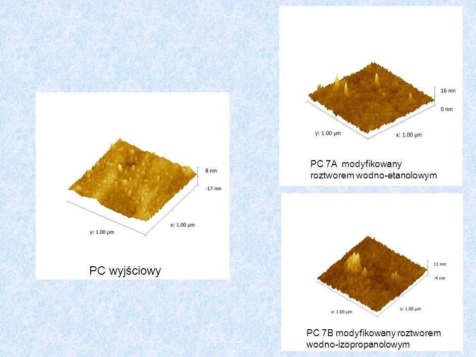 PC wyjściowy PC 7A modyfikowany roztworem wodno-etanolowym PC 7B modyfikowany roztworem wodno-izopropanolowym