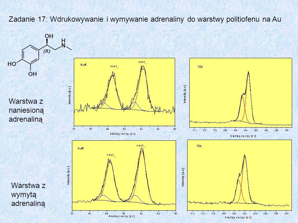 Warstwa z naniesioną adrenaliną Warstwa z wymytą adrenaliną Zadanie 17: Wdrukowywanie i wymywanie adrenaliny do warstwy politiofenu na Au