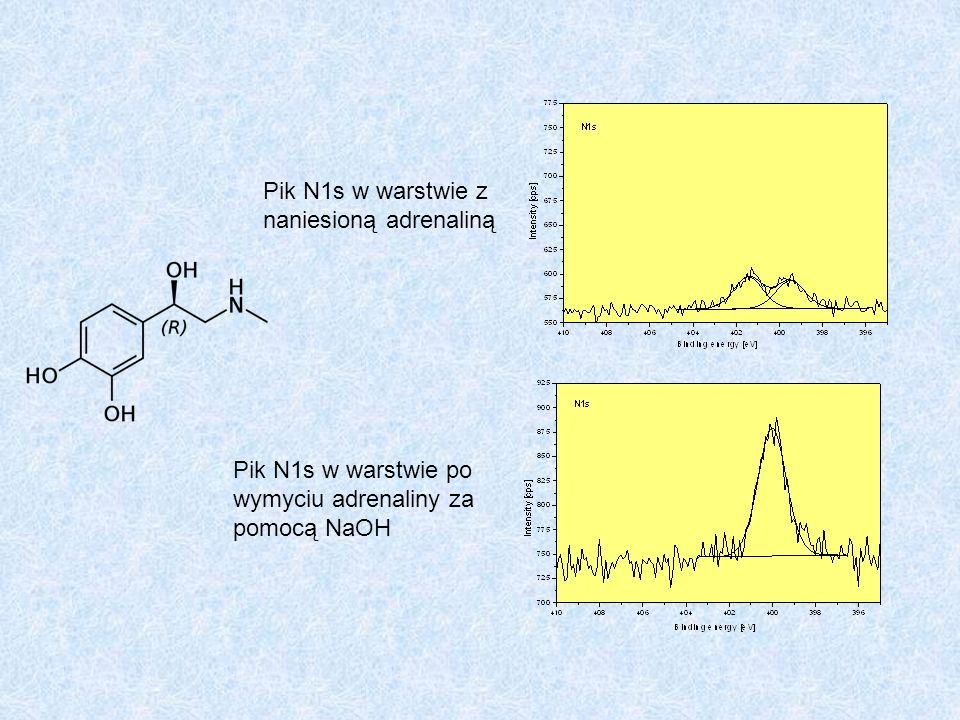 Pik N1s w warstwie z naniesioną adrenaliną Pik N1s w warstwie po wymyciu adrenaliny za pomocą NaOH