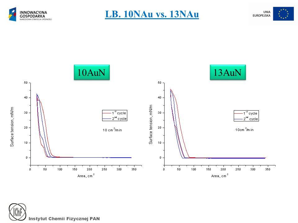 Instytut Chemii Fizycznej PAN LB. 10NAu vs. 13NAu 10AuN 13AuN