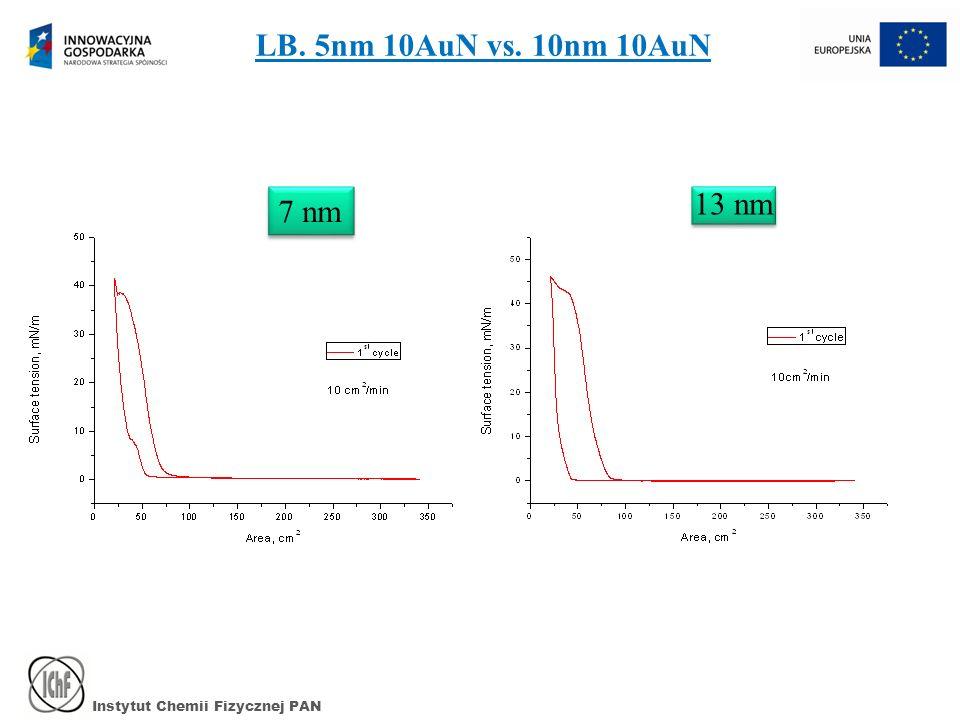Instytut Chemii Fizycznej PAN LB. 5nm 10AuN vs. 10nm 10AuN 7 nm 13 nm