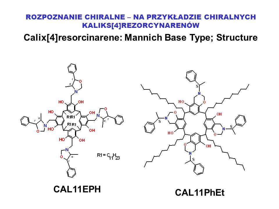 ROZPOZNANIE CHIRALNE – NA PRZYKŁADZIE CHIRALNYCH KALIKS[4]REZORCYNARENÓW CAL11EPH Calix[4]resorcinarene: Mannich Base Type; Structure CAL11PhEt