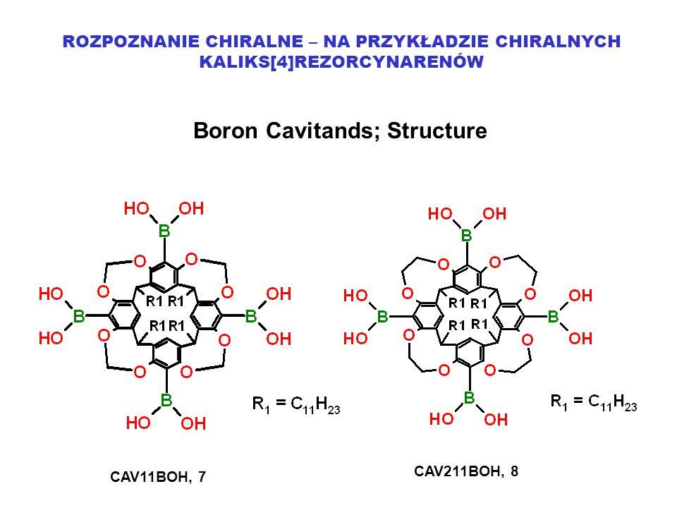 ROZPOZNANIE CHIRALNE – NA PRZYKŁADZIE CHIRALNYCH KALIKS[4]REZORCYNARENÓW Boron Cavitands; Structure CAV11BOH, 7 CAV211BOH, 8