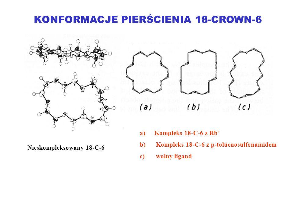 KONFORMACJE PIERŚCIENIA 18-CROWN-6 Nieskompleksowany 18-C-6 a)Kompleks 18-C-6 z Rb + b) Kompleks 18-C-6 z p-toluenosulfonamidem c) wolny ligand