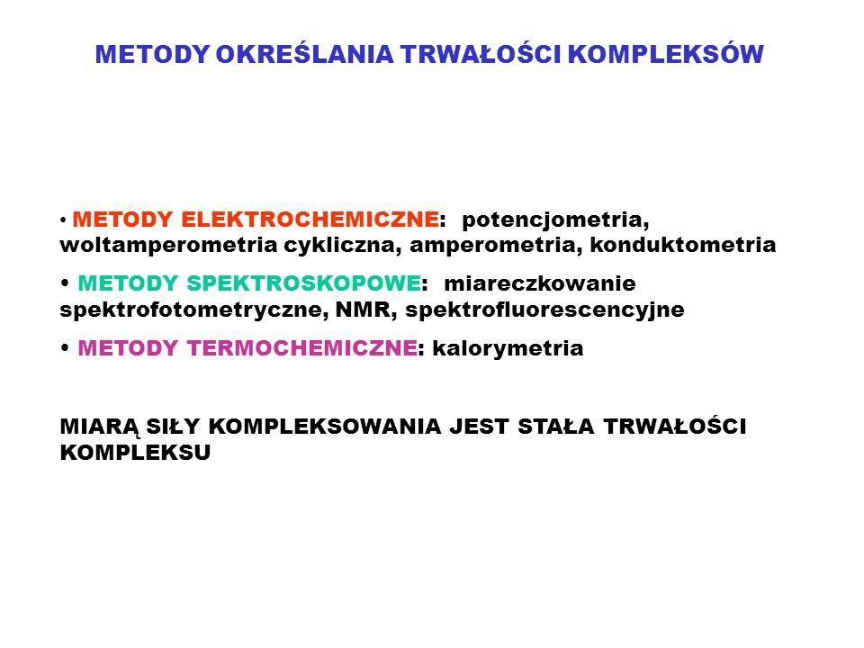 METODY OKREŚLANIA TRWAŁOŚCI KOMPLEKSÓW METODY ELEKTROCHEMICZNE: potencjometria, woltamperometria cykliczna, amperometria, konduktometria METODY SPEKTROSKOPOWE: miareczkowanie spektrofotometryczne, NMR, spektrofluorescencyjne METODY TERMOCHEMICZNE: kalorymetria MIARĄ SIŁY KOMPLEKSOWANIA JEST STAŁA TRWAŁOŚCI KOMPLEKSU