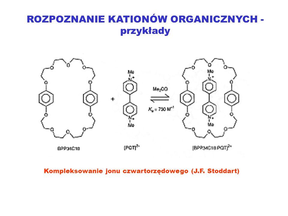 Kompleksowanie jonu czwartorzędowego (J.F. Stoddart)