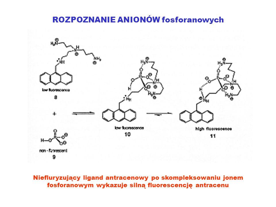 ROZPOZNANIE ANIONÓW fosforanowych Niefluryzujący ligand antracenowy po skompleksowaniu jonem fosforanowym wykazuje silną fluorescencję antracenu