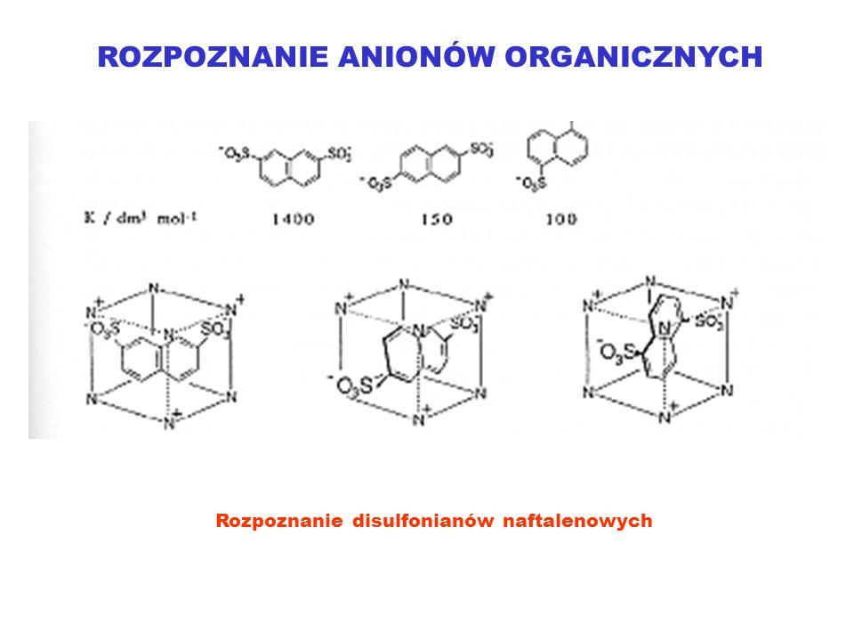 ROZPOZNANIE ANIONÓW ORGANICZNYCH Rozpoznanie disulfonianów naftalenowych