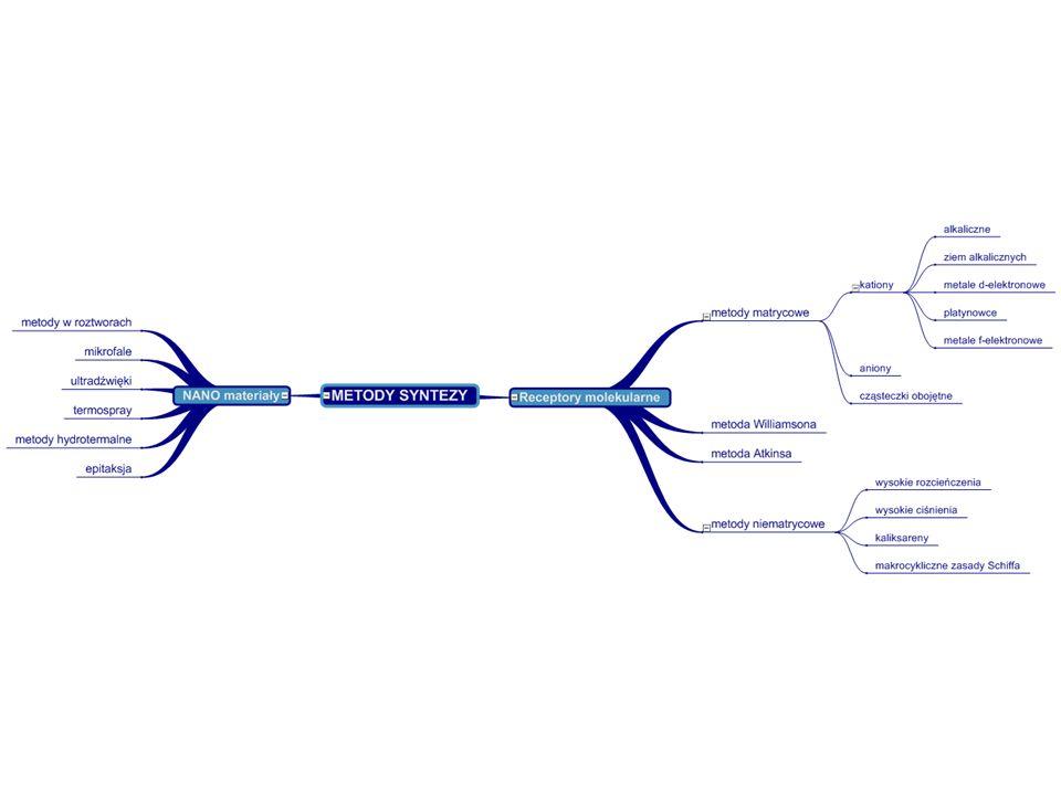 Receptory molekularne