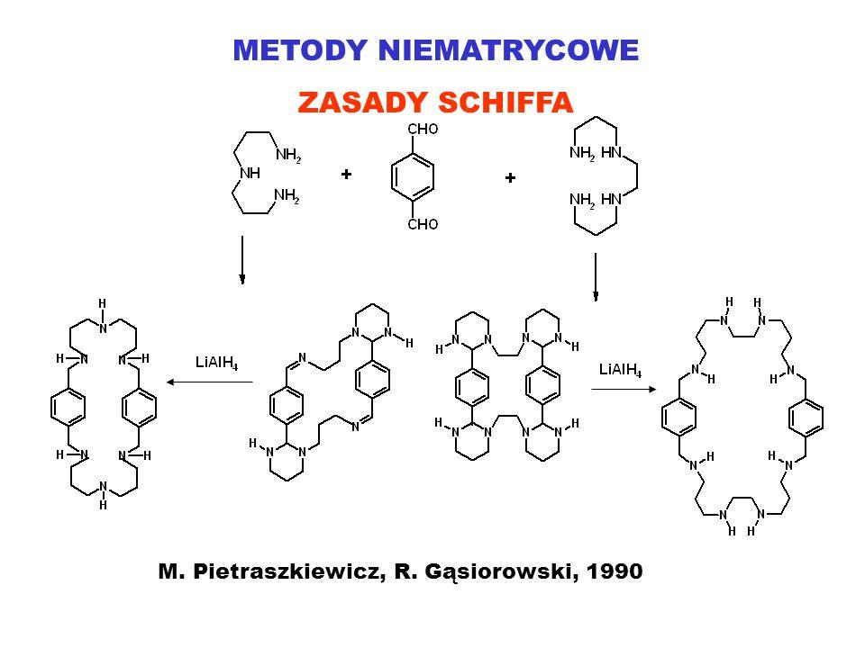 METODY NIEMATRYCOWE ZASADY SCHIFFA M. Pietraszkiewicz, R. Gąsiorowski, 1990