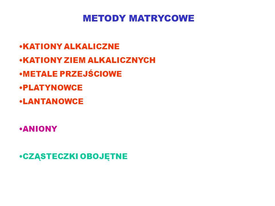METODY MATRYCOWE KATIONY ALKALICZNE KATIONY ZIEM ALKALICZNYCH METALE PRZEJŚCIOWE PLATYNOWCE LANTANOWCE ANIONY CZĄSTECZKI OBOJĘTNE