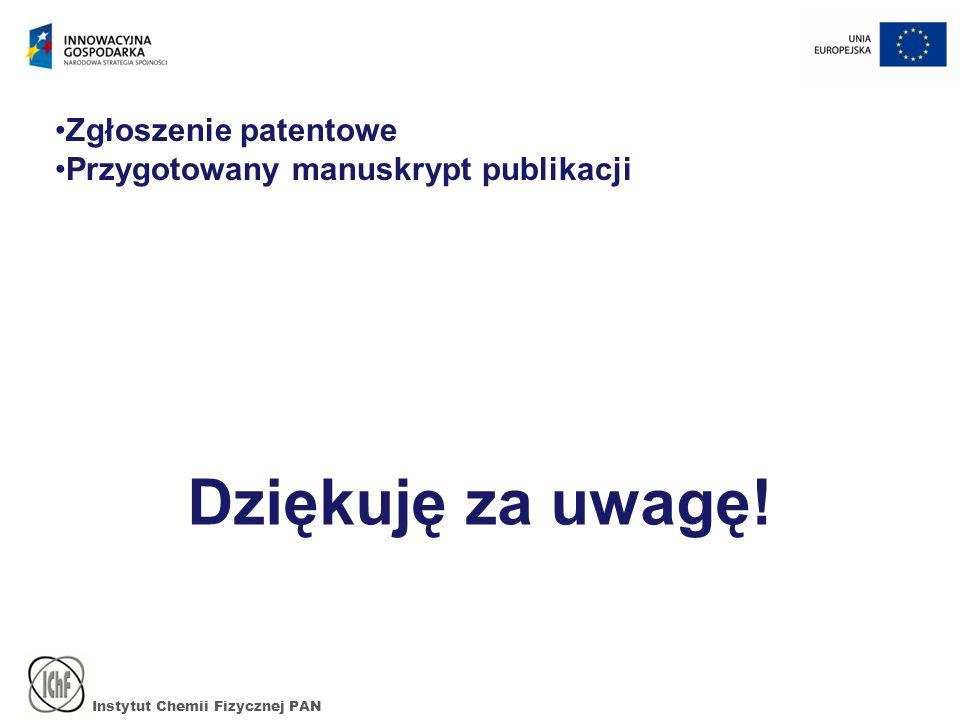 Instytut Chemii Fizycznej PAN Dziękuję za uwagę! Zgłoszenie patentowe Przygotowany manuskrypt publikacji