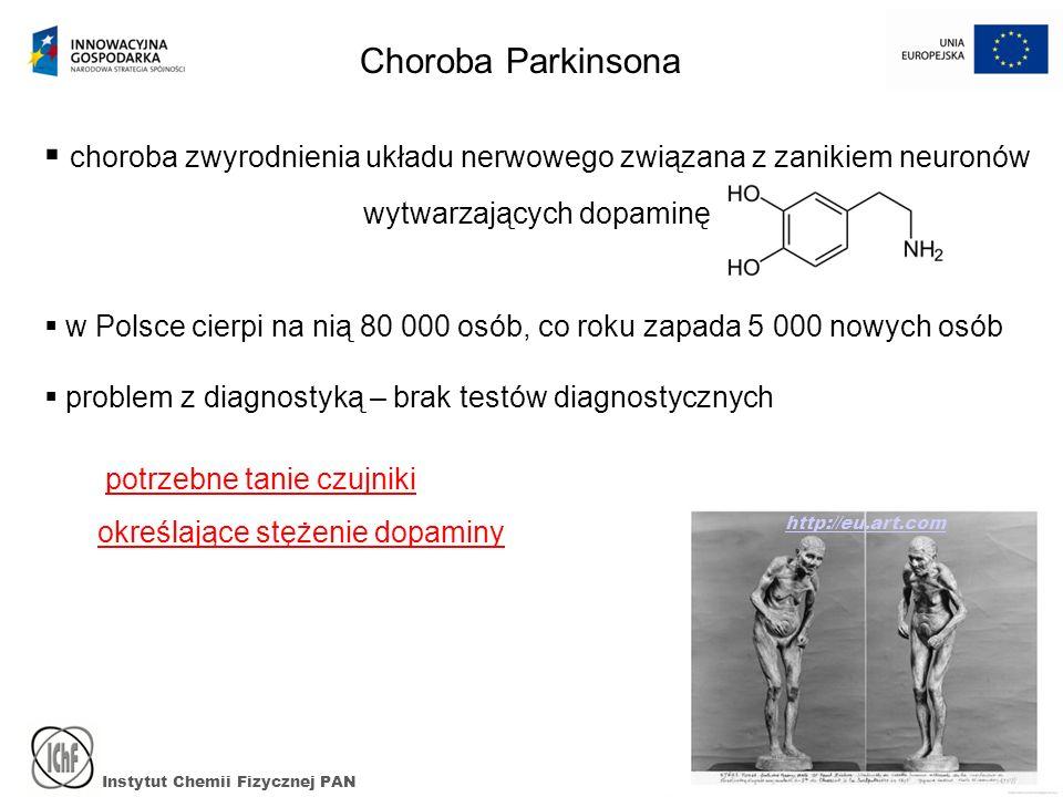 Choroba Parkinsona choroba zwyrodnienia układu nerwowego związana z zanikiem neuronów wytwarzających dopaminę w Polsce cierpi na nią 80 000 osób, co r